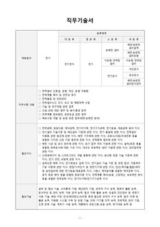 직무기술서(전기, 전력설비 관리 분야)