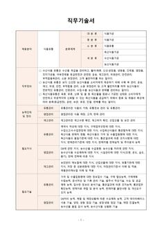 직무기술서(식품유통, 재고관리 분야)