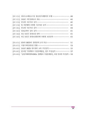 공정거래백서(공정거래위원회) - 섬네일 17page