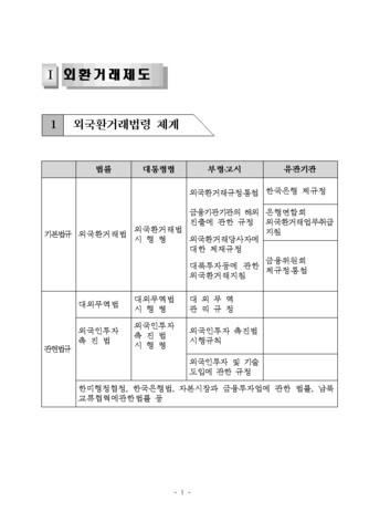 외국환 거래절차 및 유의사항 안내 - 섬네일 3page