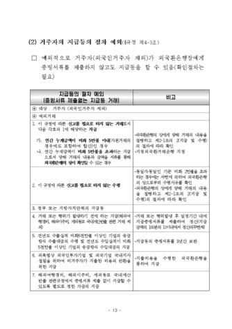 외국환 거래절차 및 유의사항 안내 - 섬네일 15page