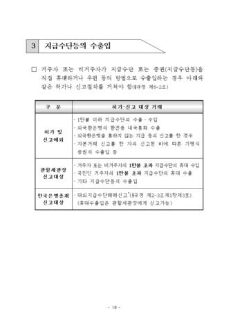 외국환 거래절차 및 유의사항 안내 - 섬네일 20page