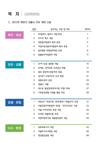[2017년] 하반기 달라지는 서울생활 - 섬네일 3page