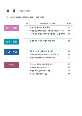 [2017년] 하반기 달라지는 서울생활 - 섬네일 4page
