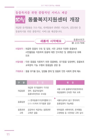 [2017년] 하반기 달라지는 서울생활 - 섬네일 16page