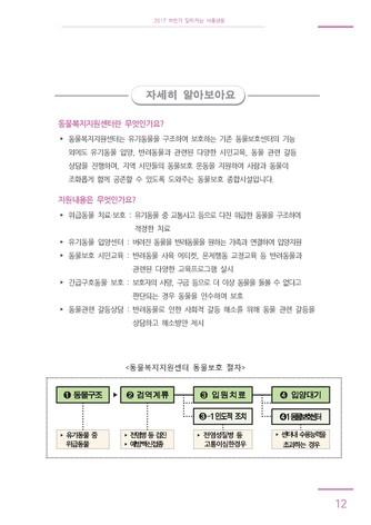 [2017년] 하반기 달라지는 서울생활 - 섬네일 17page
