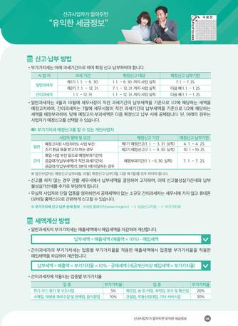 [2018년] 신규사업자가 알아두면 유익한 세금정보(하반기) - 섬네일 4page
