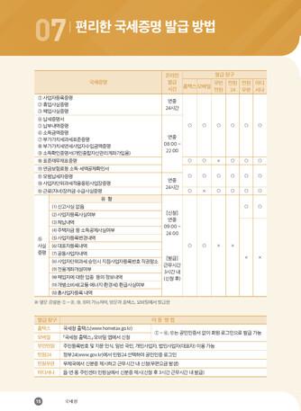 [2018년] 신규사업자가 알아두면 유익한 세금정보(하반기) - 섬네일 10page