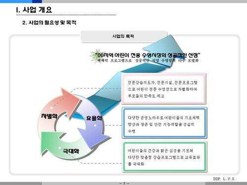 어린이 수영장 사업계획서(투자자금 조달용) - 섬네일 7page