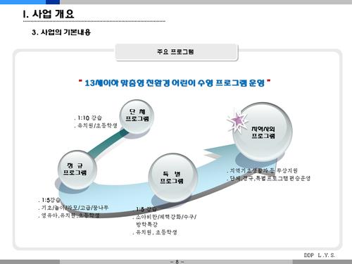 어린이 수영장 사업계획서(투자자금 조달용) - 섬네일 8page