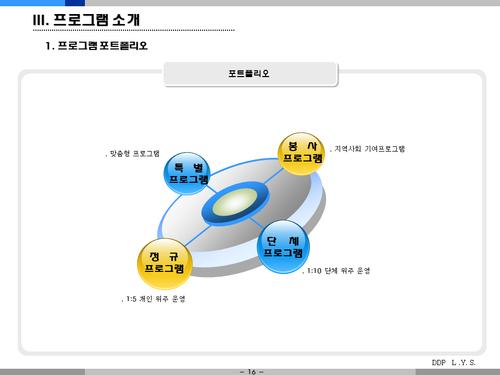 어린이 수영장 사업계획서(투자자금 조달용) - 섬네일 16page