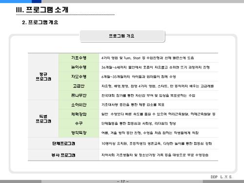 어린이 수영장 사업계획서(투자자금 조달용) - 섬네일 17page