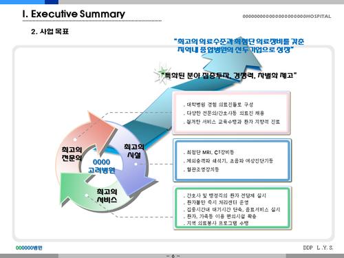 종합병원 투자자금조달 사업계획서(투자자금 조달용) - 섬네일 6page