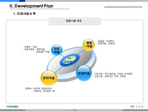 종합병원 투자자금조달 사업계획서(투자자금 조달용) - 섬네일 11page