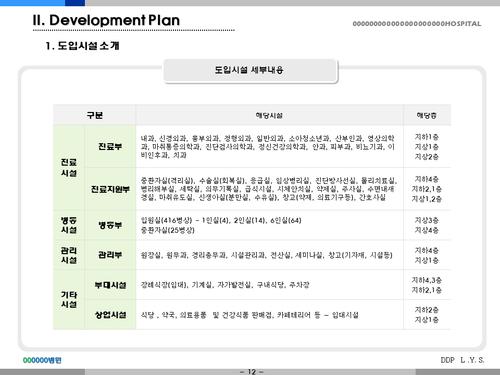 종합병원 투자자금조달 사업계획서(투자자금 조달용) - 섬네일 12page