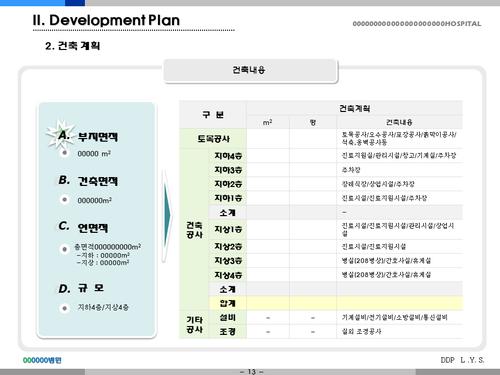 종합병원 투자자금조달 사업계획서(투자자금 조달용) - 섬네일 13page