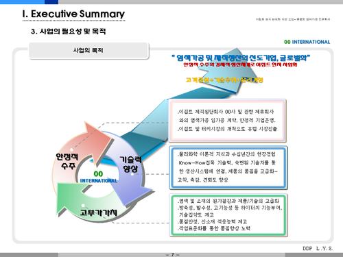 염색공장 해외투자 사업계획서(투자자금 조달용) - 섬네일 7page