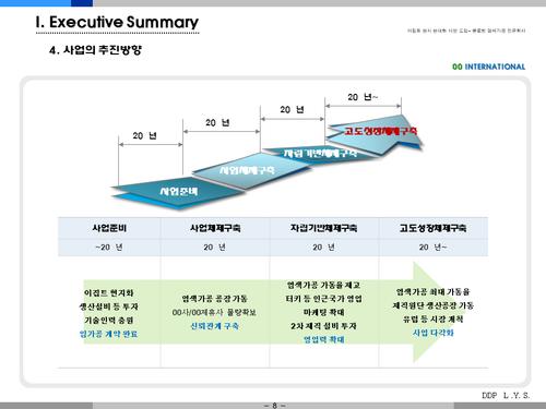 염색공장 해외투자 사업계획서(투자자금 조달용) - 섬네일 8page