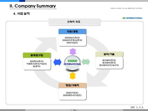 염색공장 해외투자 사업계획서(투자자금 조달용) - 섬네일 16page