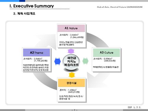 새만금 카지노 복합 리조트 개발 사업계획서(투자자금 조달용) - 섬네일 7page