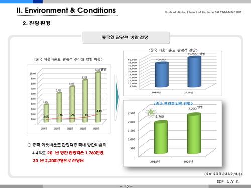 새만금 카지노 복합 리조트 개발 사업계획서(투자자금 조달용) - 섬네일 15page