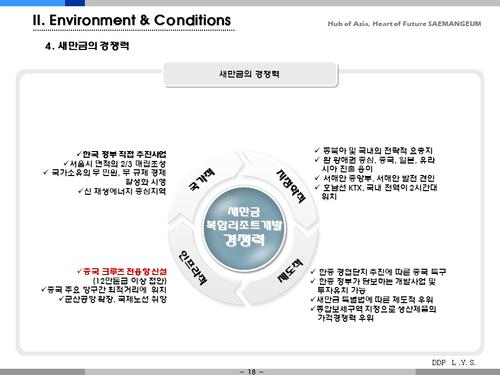 새만금 카지노 복합 리조트 개발 사업계획서(투자자금 조달용) - 섬네일 18page