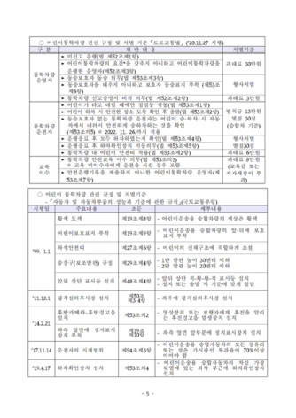 통학차량 업무 매뉴얼 - 섬네일 7page