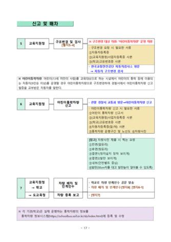 통학차량 업무 매뉴얼 - 섬네일 19page