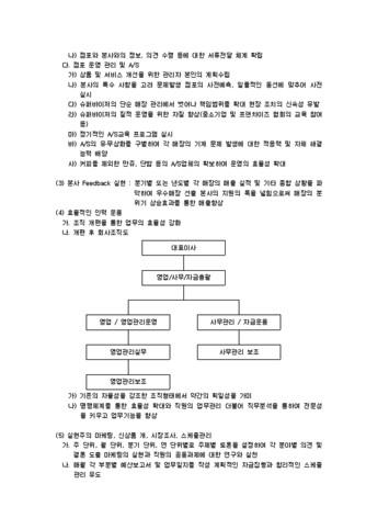운영계획 및 영업방안 - 섬네일 3page