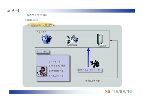 우수고객사를 위한 유지보수 제안서(전자기기/네크웍) - 섬네일 11page