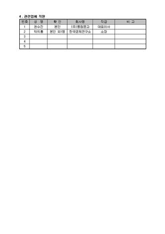 종무식 참석자명단(집단별 분류) - 섬네일 2page