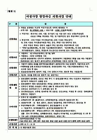 2008년 하반기 여성가장 창업자금 지원사업 계획서(한국여성경제인협회) - 섬네일 1page