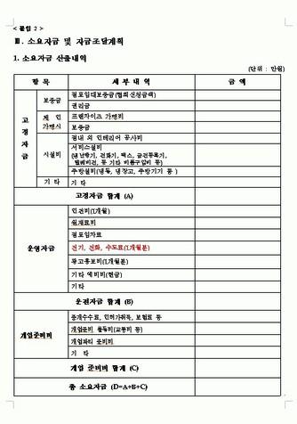 2008년 하반기 여성가장 창업자금 지원사업 계획서(한국여성경제인협회) - 섬네일 6page