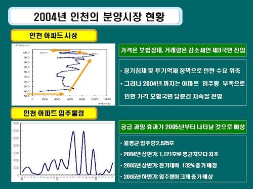 친환경 주거단지 분양마케팅 사업계획서(인천) - 섬네일 4page