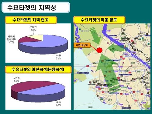 친환경 주거단지 분양마케팅 사업계획서(인천) - 섬네일 17page