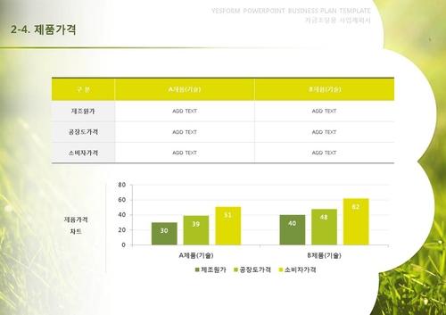 제조업 표준 사업계획서(자금조달용) - 섬네일 17page