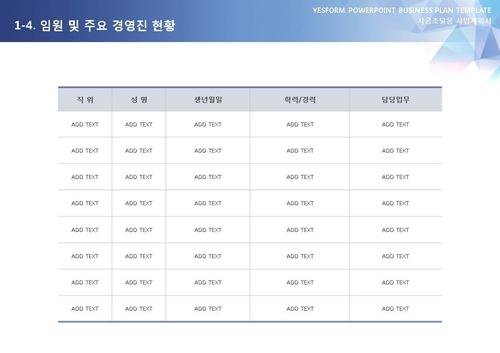 제조업 표준 사업계획서(자금조달용)(1) - 섬네일 8page