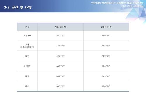 제조업 표준 사업계획서(자금조달용)(1) - 섬네일 12page