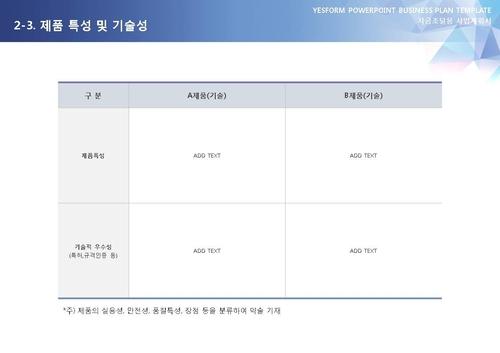제조업 표준 사업계획서(자금조달용)(1) - 섬네일 13page