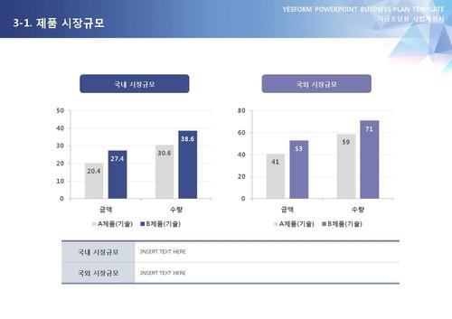 제조업 표준 사업계획서(자금조달용)(1) - 섬네일 17page