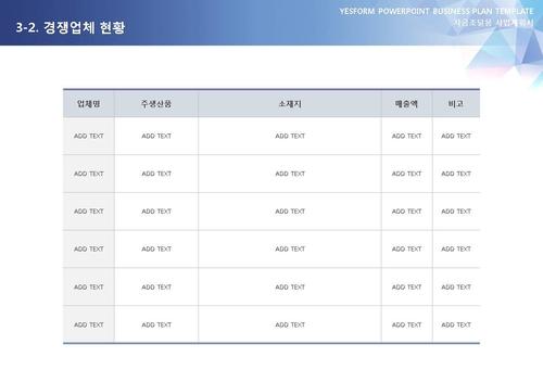 제조업 표준 사업계획서(자금조달용)(1) - 섬네일 18page