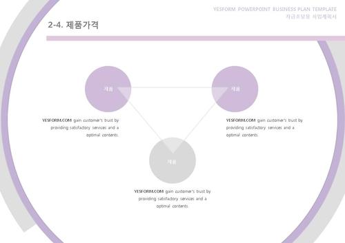 제조업 표준 사업계획서(자금조달용)(2) - 섬네일 16page