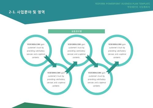 도소매업 표준 사업계획서(영업제안용)(5) - 섬네일 12page