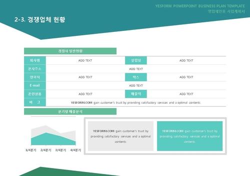 도소매업 표준 사업계획서(영업제안용)(5) - 섬네일 14page