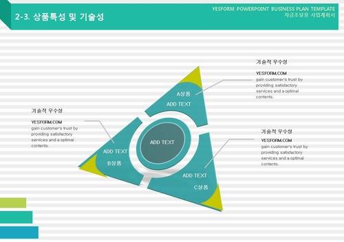 도소매업 표준 사업계획서(자금조달용) - 섬네일 16page