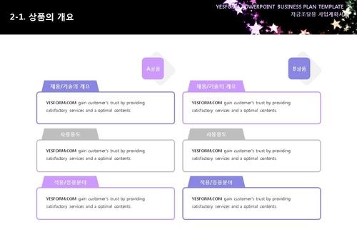 도소매업 표준 사업계획서(자금조달용)(1) - 섬네일 11page