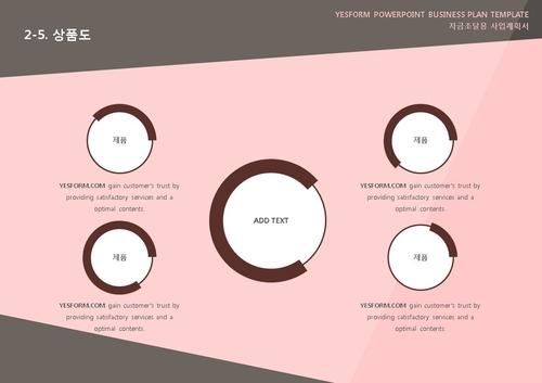도소매업 표준 사업계획서(자금조달용)(2) - 섬네일 17page