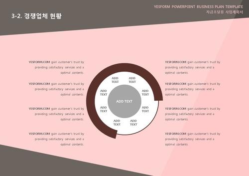 도소매업 표준 사업계획서(자금조달용)(2) - 섬네일 20page