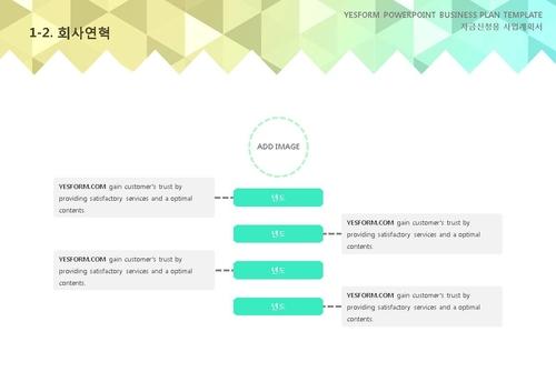 음식.외식업 표준 사업계획서(자금신청용)(1) - 섬네일 6page