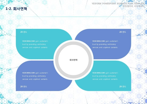 음식.외식업 표준 사업계획서(영업제안용)(3) - 섬네일 5page
